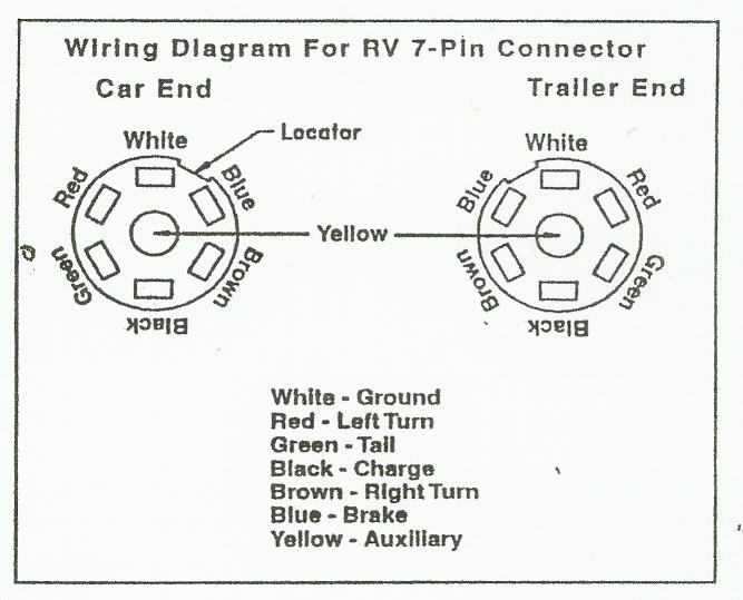Wiring diagram for 4 pin round trailer plug wiring solutions wiring a 7 pin round trailer plug solutions asfbconference2016 Gallery