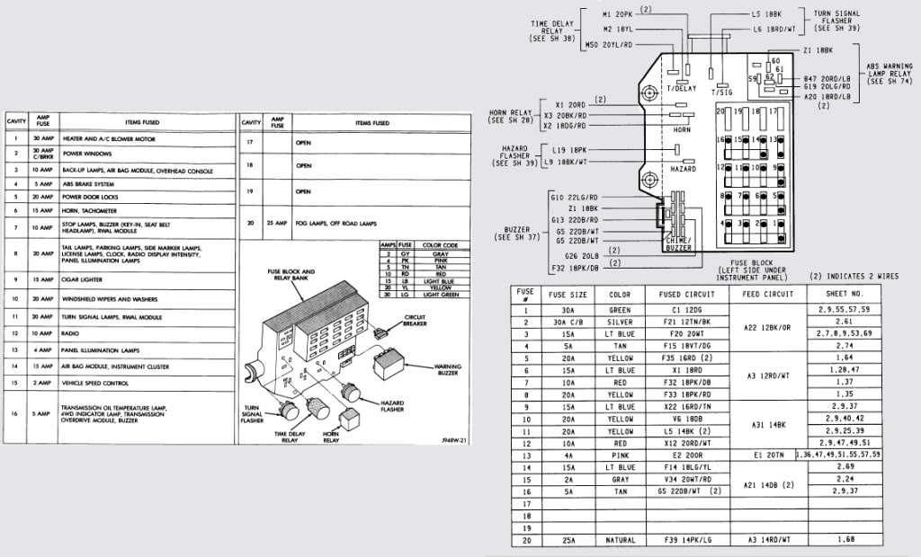 2014 mercedes sprinter fuse box diagram | free download wiring diagram
