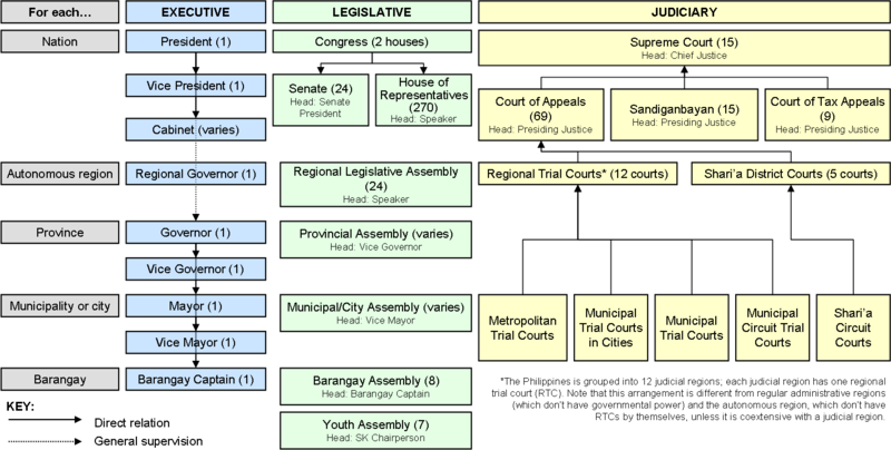 aupload.wikimedia.org_wikipedia_commons_thumb_f_fb_Philippine_4a06a0ffc6ced4d2bee916b6bfa6a264.png