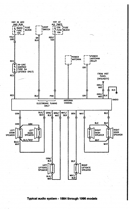Jeep cherokee stereo wiring diagram for 88 complete wiring diagrams 88 cherokee radio wiring diagram basic guide wiring diagram u2022 rh needpixies com 1995 jeep grand cherokee relay diagram 88 jeep cherokee relays asfbconference2016 Gallery