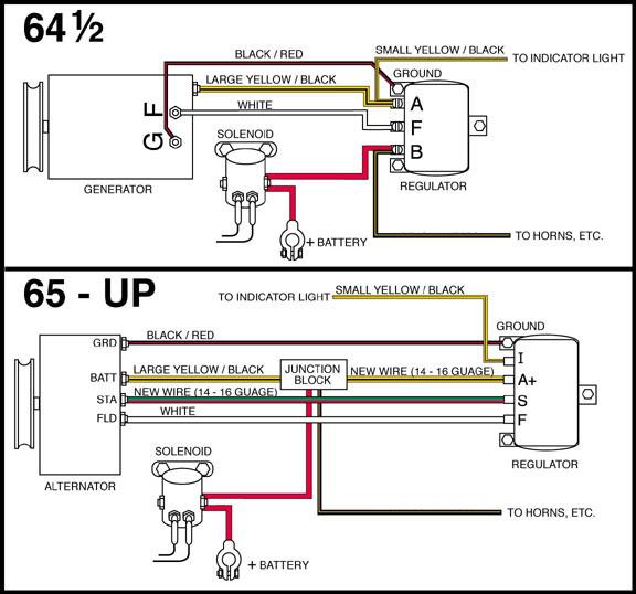 1990 ramcharger alternator wiring nc4x4 aexplorerforumphotopostdata503externalvoltagereg981bdae93074998e87d14b2189a55fb1g asfbconference2016 Image collections