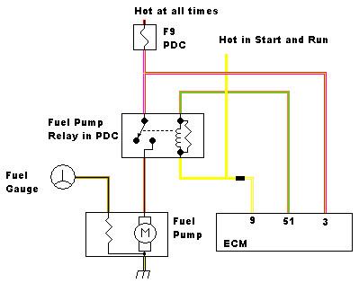 92 wrangler wiring diagram  | 4200 x 2550