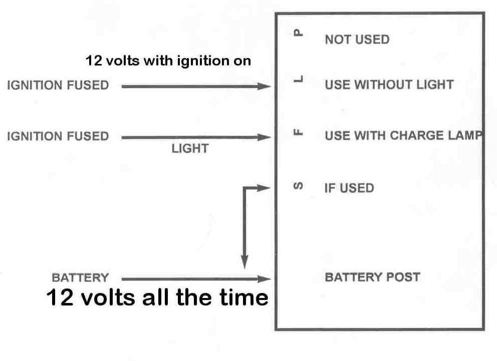 4 Wire Alternator Wiring Data Diagramrh4418mercedesaktiontesmerde: Vortec Alternator Wiring Diagram At Gmaili.net