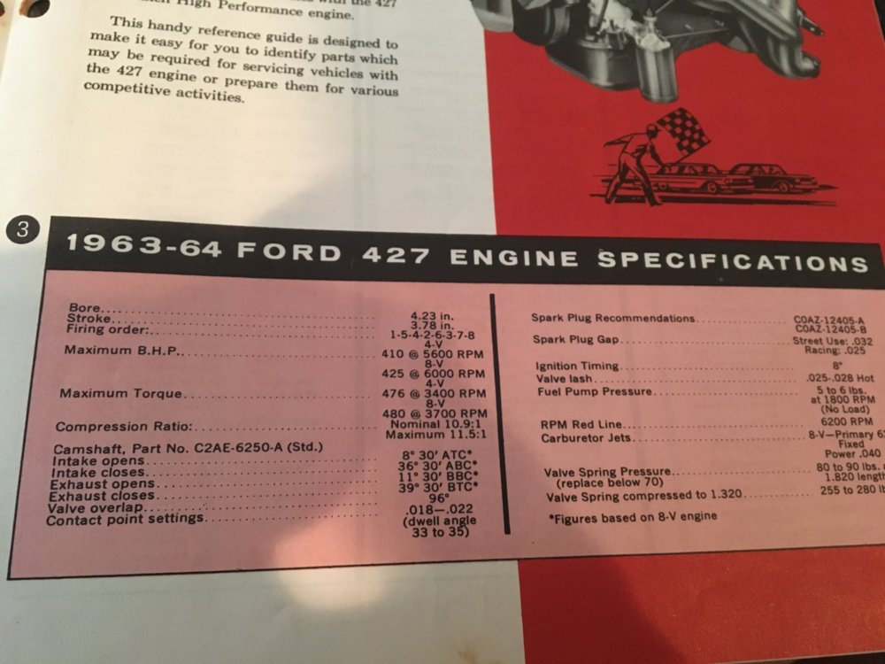 Ford Engine power ratings    | NC4x4