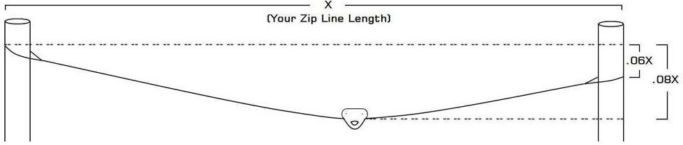 how to build zip line with steel cable